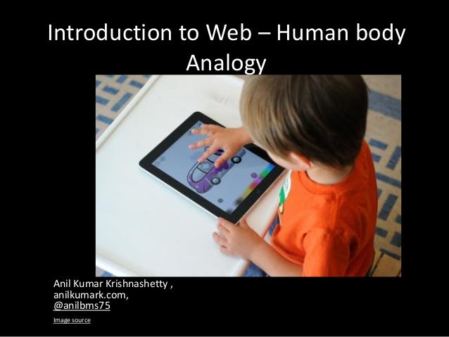 Introduction to Web – Human body Analogy Anil Kumar Krishnashetty , anilkumark.com, @anilbms75 Image source