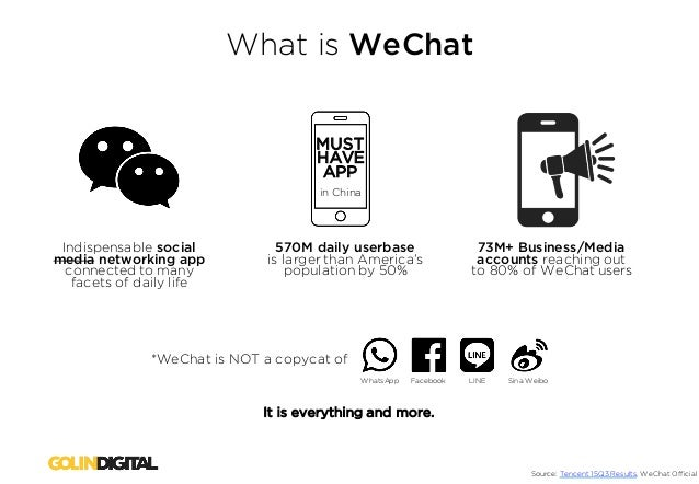 Introduction to WeChat