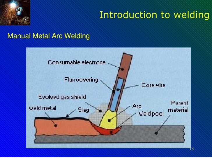 Introduction to welding processes r1 1