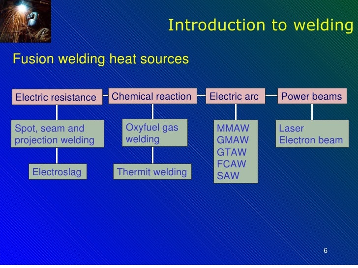 Introduction to Resistance Welding