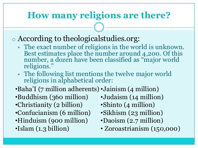Introduction To World Religion - List of major religions