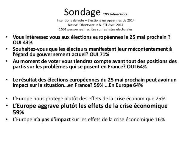 Sondage TNS Sofres-Sopra Intentions de vote – Elections européennes de 2014 Nouvel Observateur & RTL Avril 2014 1501 perso...