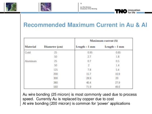 Recommended Maximum Current in Au & Al Jan Eite Bullema Introduction Wire Bonding 10 Au wire bonding (25 micron) is most c...