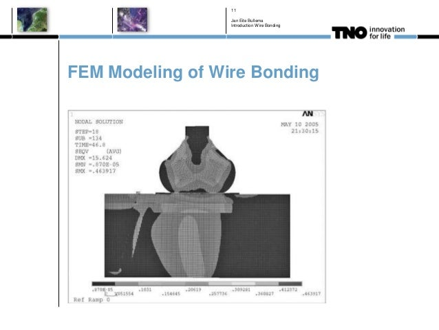 FEM Modeling of Wire Bonding Jan Eite Bullema Introduction Wire Bonding 11