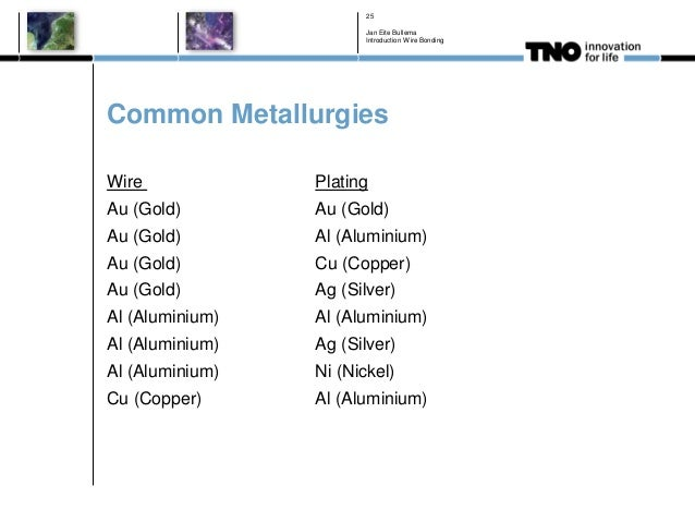 Common Metallurgies Wire Plating Au (Gold) Au (Gold) Au (Gold) Al (Aluminium) Au (Gold) Cu (Copper) Au (Gold) Ag (Silver) ...
