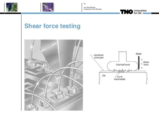 Shear force testing Jan Eite Bullema Introduction Wire Bonding 42
