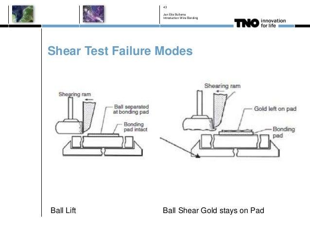 Shear Test Failure Modes Jan Eite Bullema Introduction Wire Bonding 43 Ball Shear Gold stays on PadBall Lift