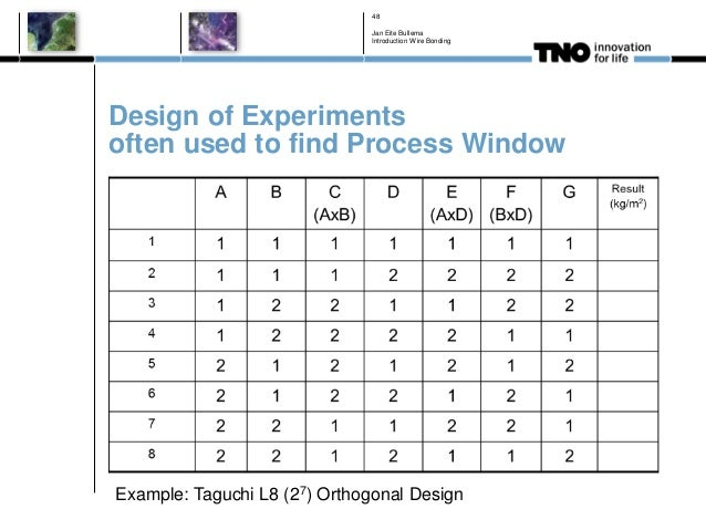 Design of Experiments often used to find Process Window Jan Eite Bullema Introduction Wire Bonding 48 Example: Taguchi L8 ...