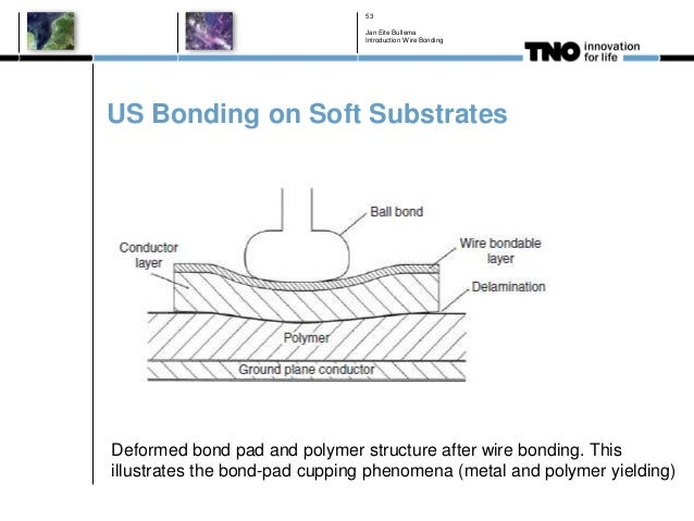 US Bonding on Soft Substrates Jan Eite Bullema Introduction Wire Bonding 53 Deformed bond pad and polymer structure after ...