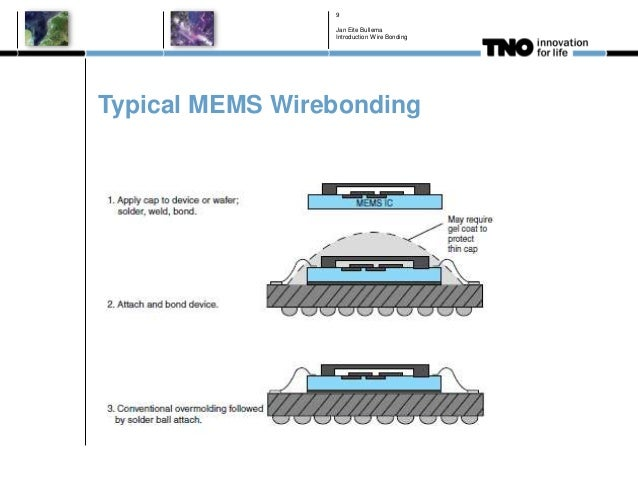 Typical MEMS Wirebonding Jan Eite Bullema Introduction Wire Bonding 9