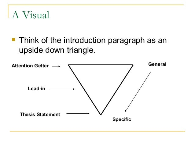 Introductory Paragraph  Essay  A Visual  Think Of The Introduction Paragraph