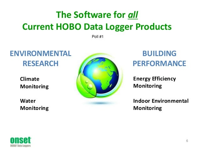 Product Data Logger Software : Hoboware pro software introductory tour