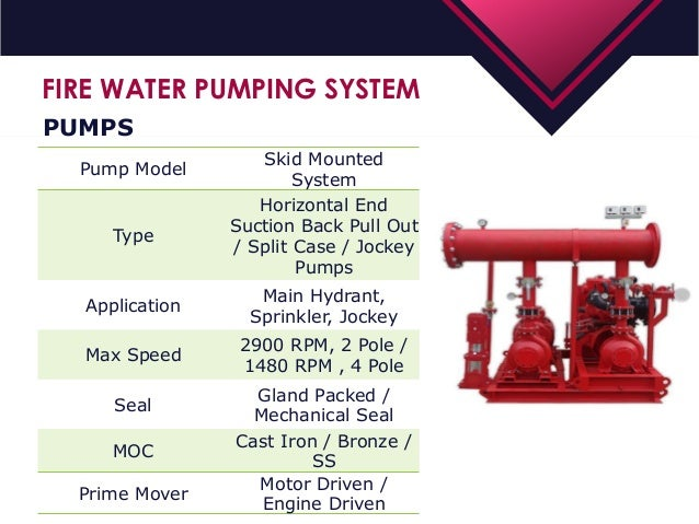 Introductory training on fire water pumping system