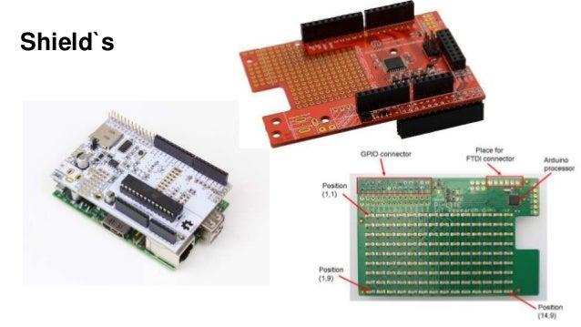 O que fazer com o Raspberry PI? Espaço