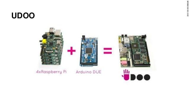 Ligando o Raspberry PI Lista de Materiais 1 x Raspberrry Pi Modelo A ou B 1 x Fonte de alimentação 5V 700ma 1 x Cartão SD ...