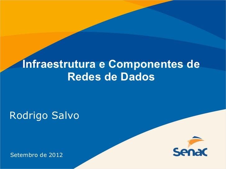 Infraestrutura e Componentes de            Redes de DadosRodrigo SalvoSetembro de 2012