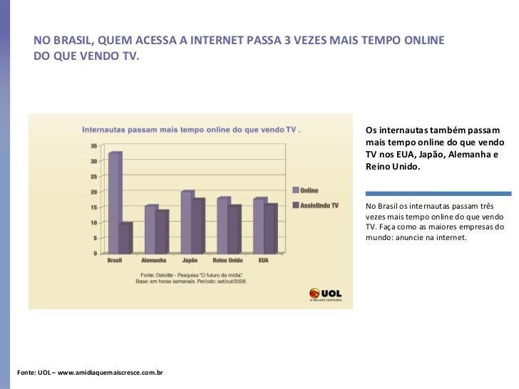 NO BRASIL, QUEM ACESSA A INTERNET PASSA 3 VEZES MAIS TEMPO ONLINE DO QUE VENDO TV. Os internautas também passam mais tempo...