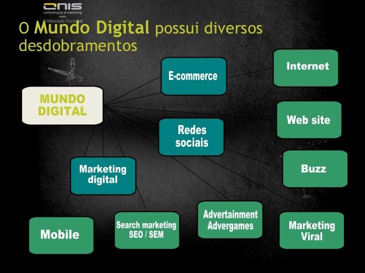 Mobile E-commerce Buzz Marketing Viral Web site Internet MUNDO DIGITAL Advertainment Advergames O  Mundo Digital   possui ...