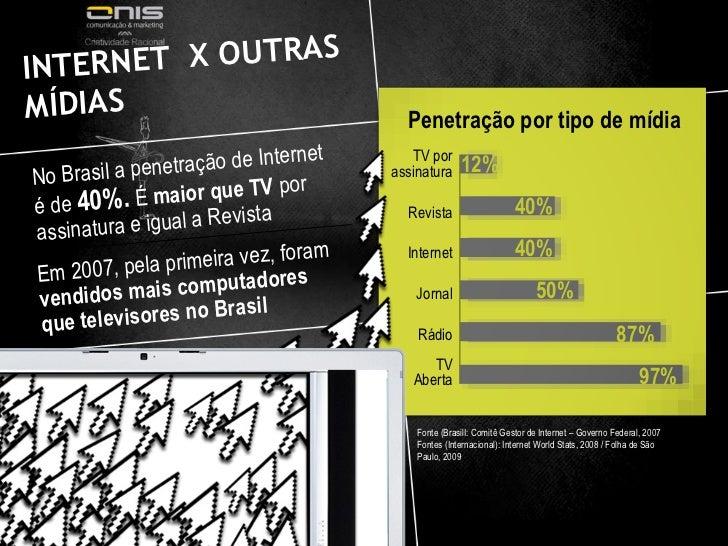 INTERNET  X OUTRAS MÍDIAS TV por assinatura No Brasil a penetração de Internet  é de  40%.  É  maior que TV  por assinatur...