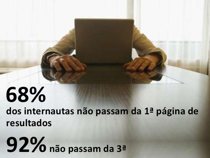 dos internautas não passam da 1ª página de   resultados   68% 92%  não passam da 3ª