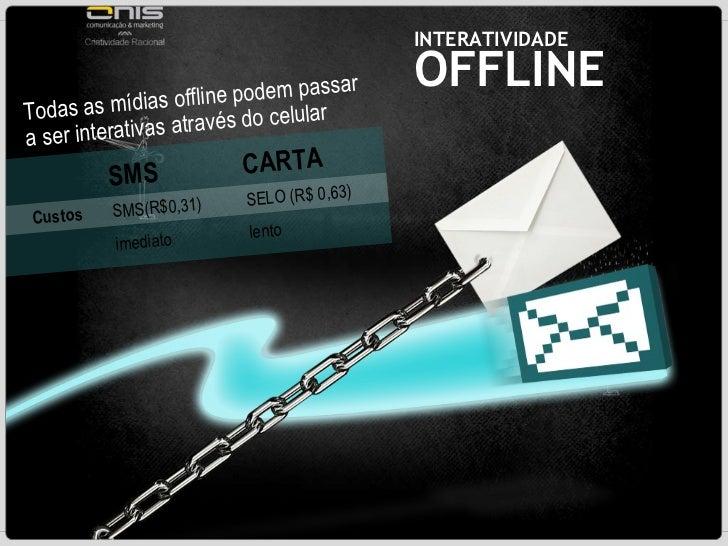 INTERATIVIDADE OFFLINE CARTA SMS Custos SMS(R$0,31) SELO (R$ 0,63) imediato lento Todas as mídias offline podem passar a s...