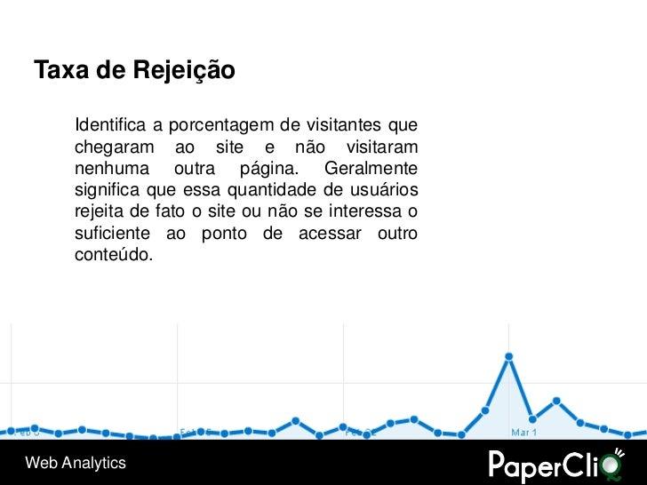 Taxa de Rejeição        Identifica a porcentagem de visitantes que       chegaram ao site e não visitaram       nenhuma ou...