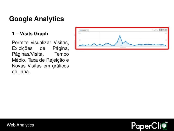 Google Analytics    1 – Visits Graph   Permite visualizar Visitas,   Exibições    de    Página,   Páginas/Visita,     Temp...