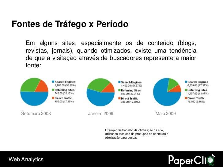 Fontes de Tráfego x Período        Em alguns sites, especialmente os de conteúdo (blogs,       revistas, jornais), quando ...