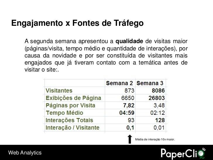 Engajamento x Fontes de Tráfego        A segunda semana apresentou a qualidade de visitas maior       (páginas/visita, tem...