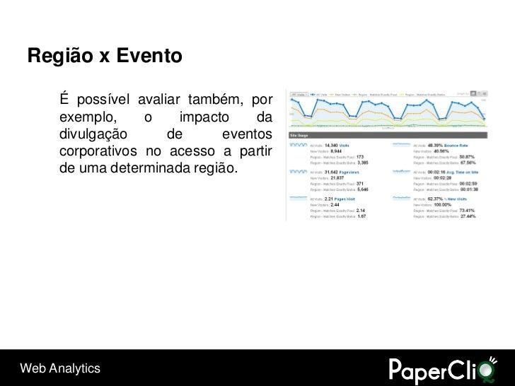 Região x Evento        É possível avaliar também, por       exemplo,     o    impacto    da       divulgação      de      ...