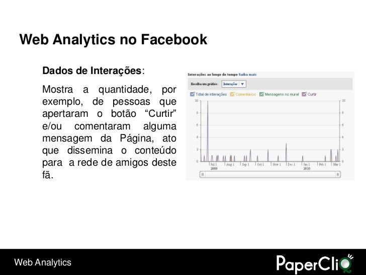 Web Analytics no Facebook        Dados de Interações:       Mostra a quantidade, por       exemplo, de pessoas que       a...