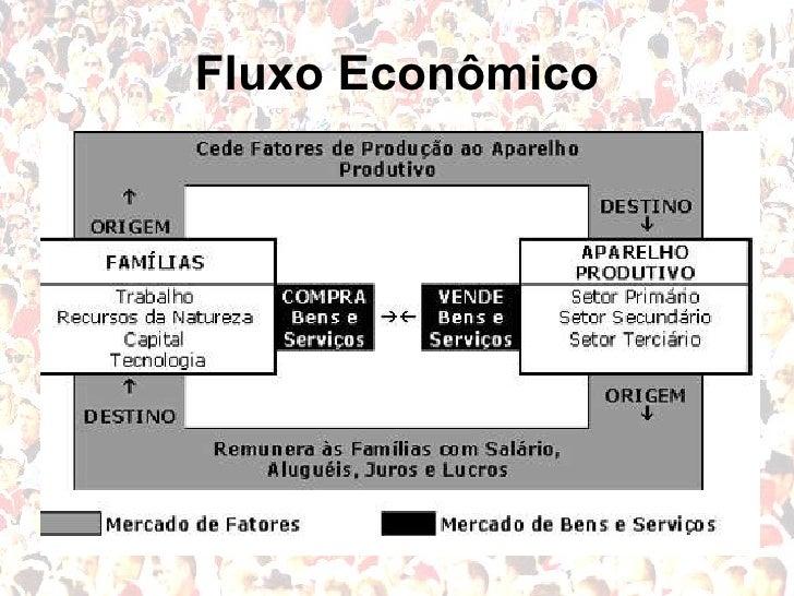 Fluxo Econômico
