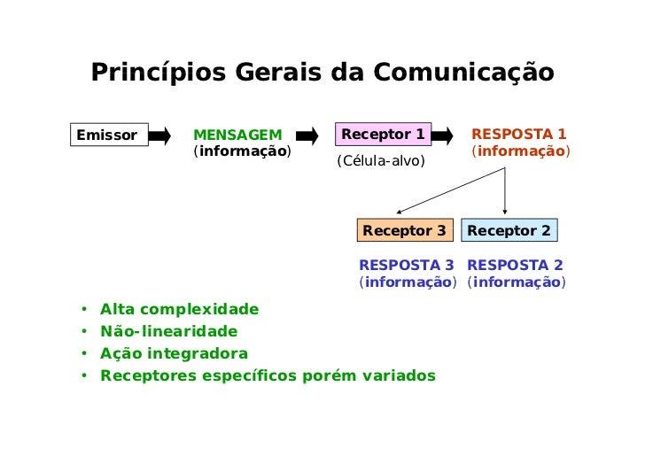 Comunicação entre células VIZINHAS                                    A            B     B) Comunicação parácrina: o media...
