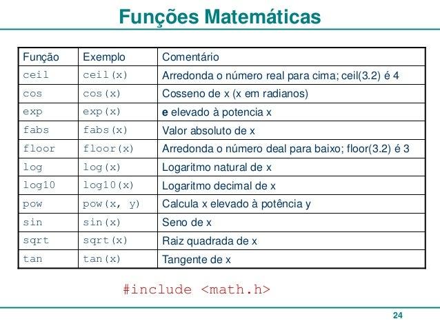 Introdu 231 227 O 224 Linguagem C