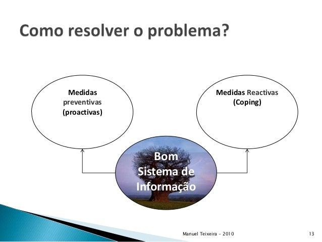 Manuel Teixeira - 2010 13 Medidas preventivas (proactivas) Medidas Reactivas (Coping) Bom Sistema de Informação