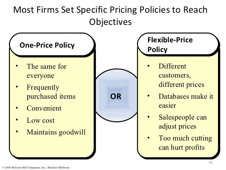 the pricing policy Every business must have a well-studied pricing strategy that allows it to sell its products and make a profit pricing methods cannot be taken lightly and must be adapted to the position in.