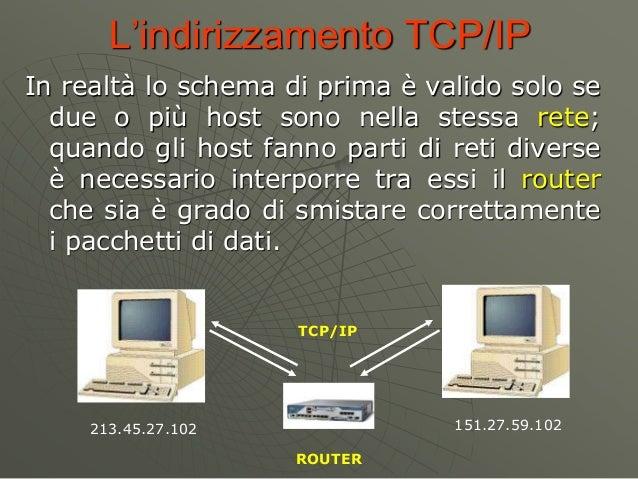 L'indirizzamento TCP/IP In realtà lo schema di prima è valido solo se due o più host sono nella stessa rete; quando gli ho...