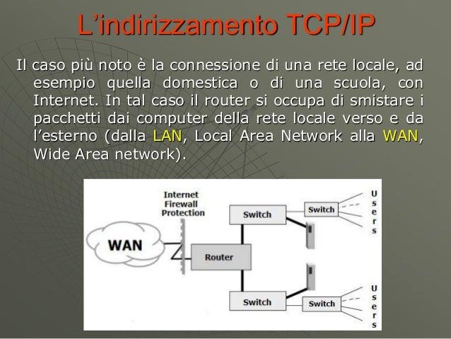 L'indirizzamento TCP/IP Il caso più noto è la connessione di una rete locale, ad esempio quella domestica o di una scuola,...