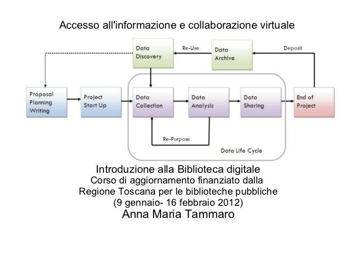 Accesso all'informazione e collaborazione virtuale Introduzione alla Biblioteca digitale Corso di aggiornamento finanziato...