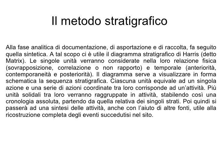 Metodo di datazione stratigrafica