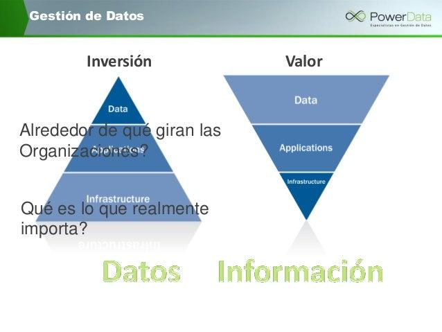 AR-Un paso más allá en a seguridad de sus datos. Slide 2