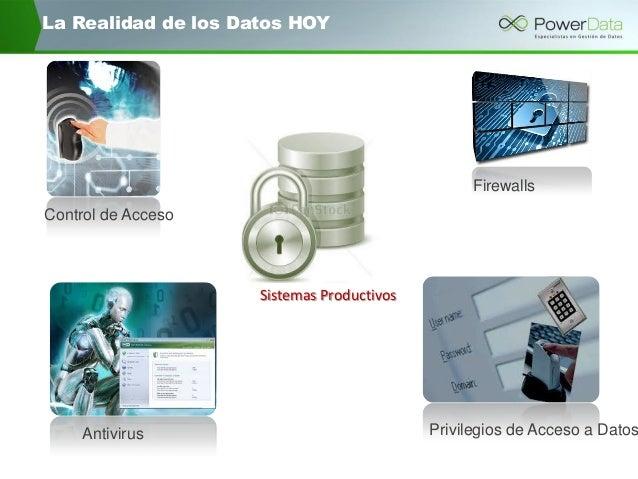 AR-Un paso más allá en a seguridad de sus datos. Slide 3