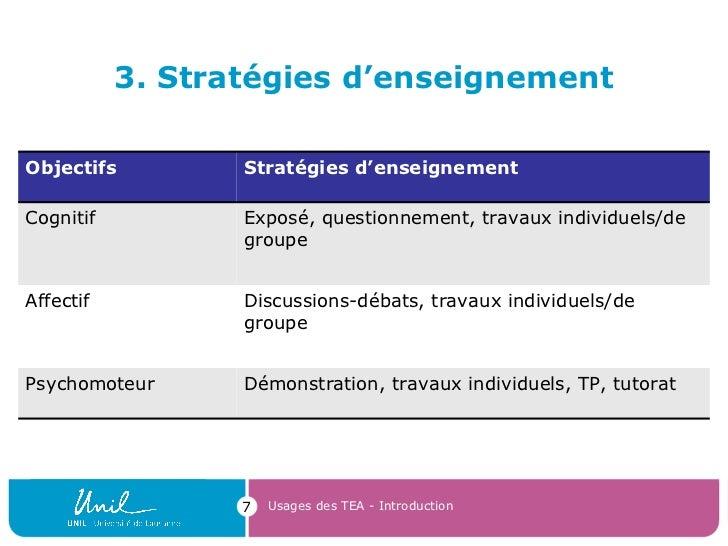 3. Stratégies d'enseignement Usages des TEA - Introduction Objectifs Stratégies d'enseignement Cognitif Exposé, questionne...