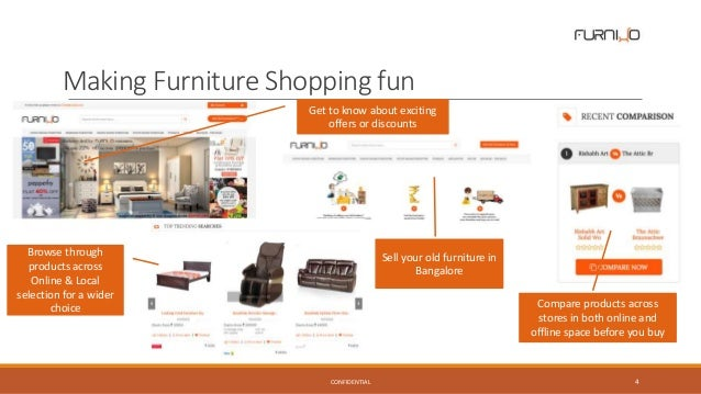 ... 4. CONFIDENTIAL 4 Making Furniture Shopping ...