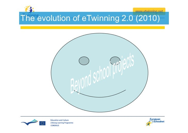 eTwinning has become…….                   eTwinning Learning Events                   A network providing                 ...