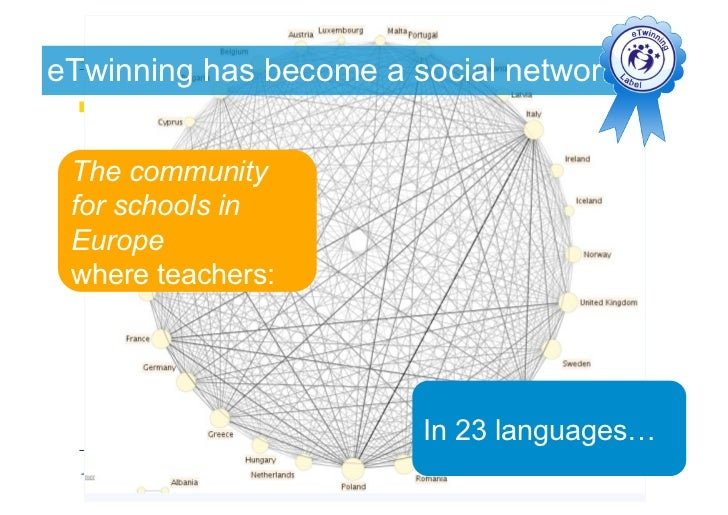 Educational Considerations       in relation to       eTwinning 2.0