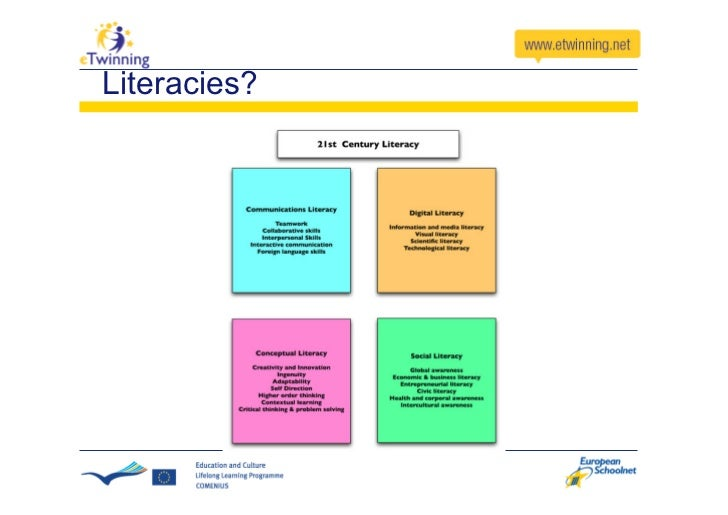 Recognition 1 : Quality Labels                           (1) Pedagogical Innovation                               and Cre...