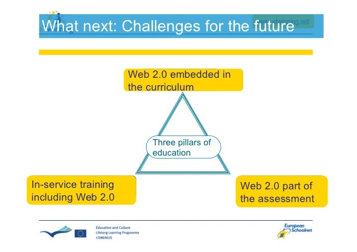 eTwinning (2010) – in figures                    86,000 users                    20,000 projects                    1,7200...