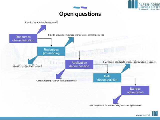 13 Open questions Resources characterization Resources provisioning Application decomposition Data decomposition Storage o...