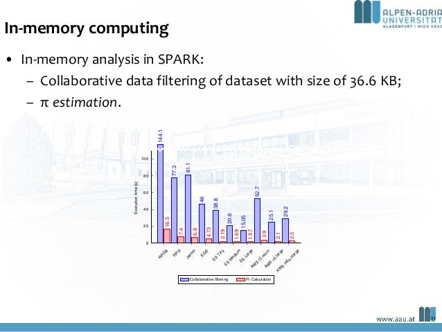 In-memory computing • In-memory analysis in SPARK: – Collaborative data filtering of dataset with size of 36.6 KB; – π est...